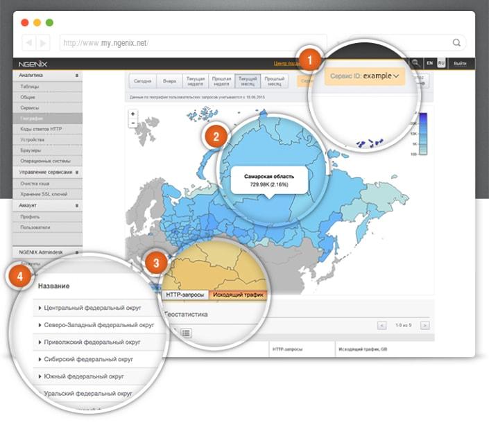 NGENIX Multidesk покажет, где находится ваша аудитория
