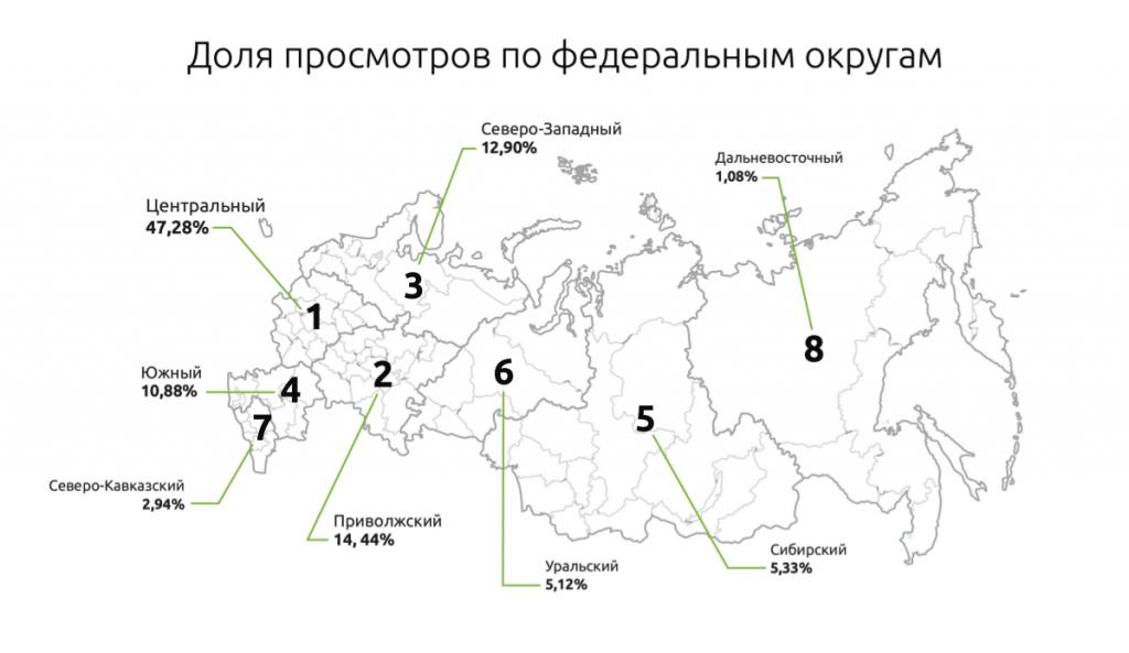 Просмотры интернет-трансляций ЕВРО-2016 по округам