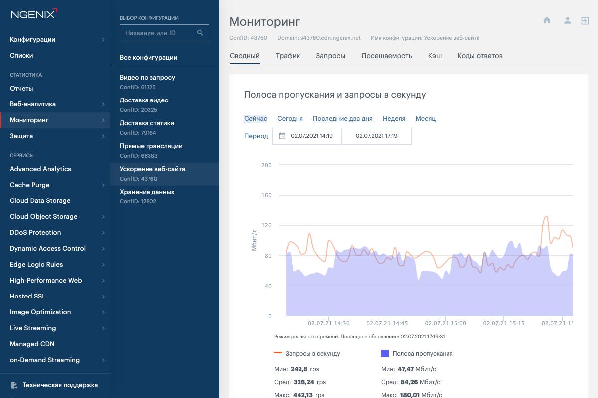 NGENIX Multidesk Real-Time Analytics