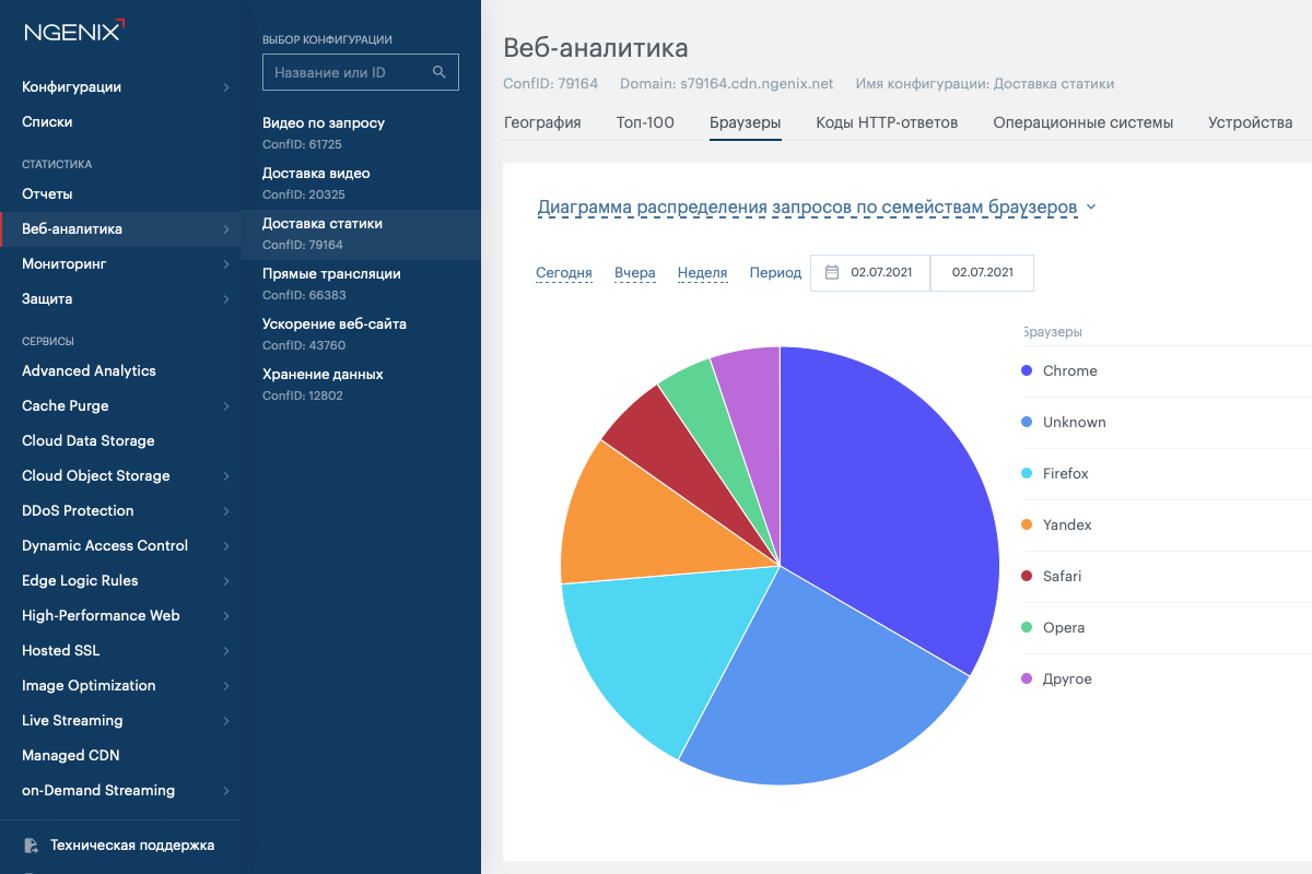 NGENIX Multidesk Reports